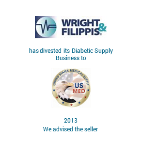 Tombstone Wright Filippis US medical Transaction 2013 en